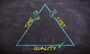 triangle of cost